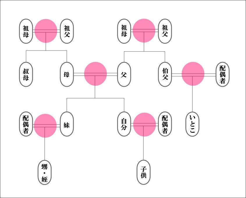 GXWorks2でラダー図を作成する方法とは   シーケンサ入門   ある電機屋のメモ帳