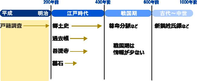 kakeizu0035