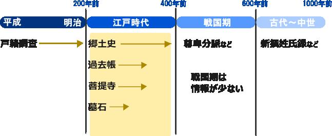 kakeizu0036