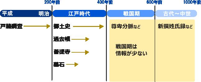 kakeizu0037