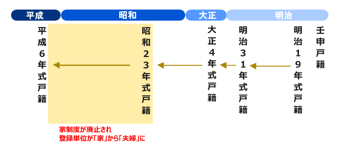 kakeizu0104